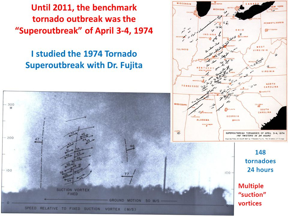 Until 2011, the benchmark tornado outbreak was the Superoutbreak of April 3-4, 1974 I studied the 1974 Tornado Superoutbreak with Dr.