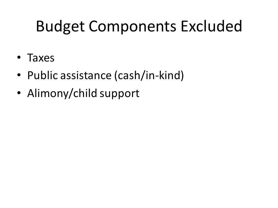 Budget Components Excluded Taxes Public assistance (cash/in-kind) Alimony/child support