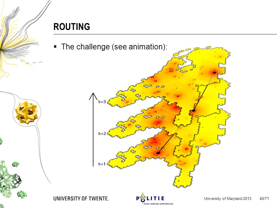 ROUTING University of Maryland 2013 40/71 The challenge (see animation):