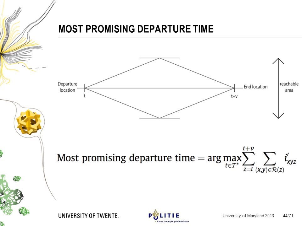MOST PROMISING DEPARTURE TIME University of Maryland 2013 44/71