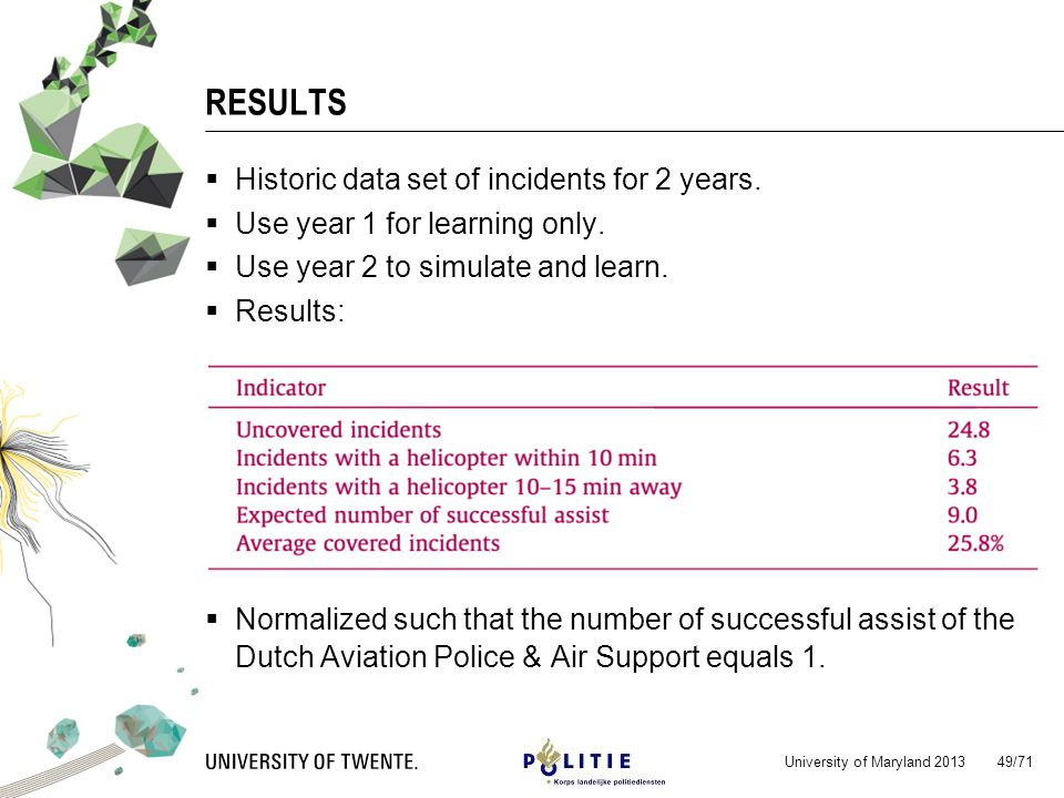 RESULTS Historic data set of incidents for 2 years.