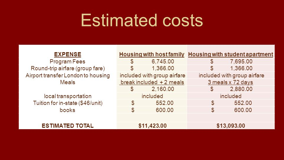Estimated costs EXPENSEHousing with host familyHousing with student apartment Program Fees $ 6,745.00 $ 7,695.00 Round-trip airfare (group fare) $ 1,3