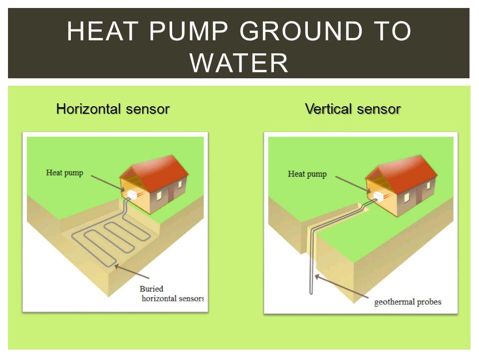 HEAT PUMP GROUND TO WATER Horizontal sensor Vertical sensor