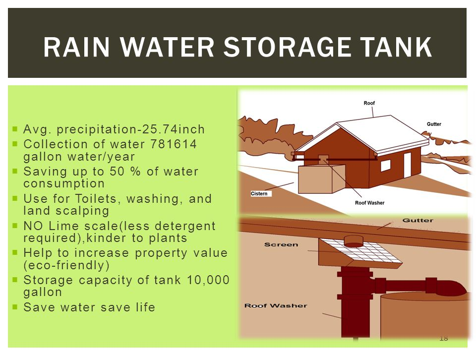 Avg. precipitation-25.74inch Collection of water 781614 gallon water/year Saving up to 50 % of water consumption Use for Toilets, washing, and land sc