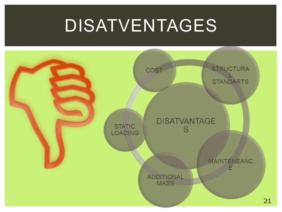 DISATVENTAGES DISATVANTAGE S COST STRUCTURA L STANDARTS MAINTENEANC E ADDITIONAL MASS STATIC LOADING 21
