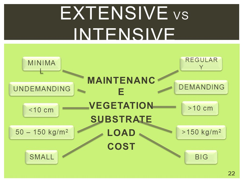 EXTENSIVE VS INTENSIVE MAINTENANC E VEGETATION SUBSTRATE LOAD COST 22 MINIMA L REGULAR Y UNDEMANDING DEMANDING 50 – 150 kg/m 2 >150 kg/m 2 SMALL BIG <