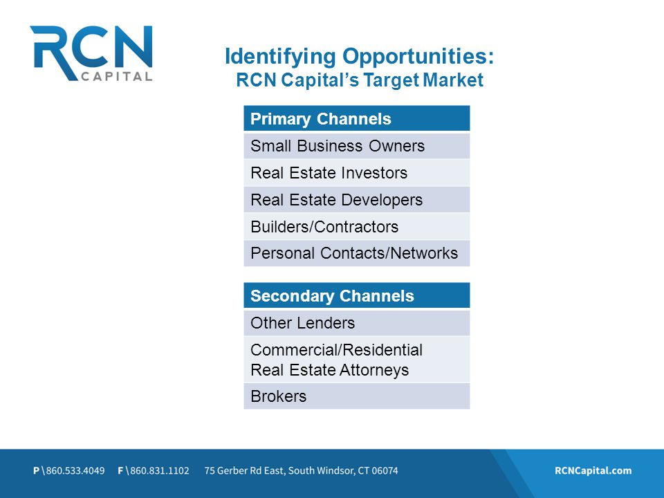 Identifying Opportunities: RCN Capitals Target Market Primary Channels Small Business Owners Real Estate Investors Real Estate Developers Builders/Con