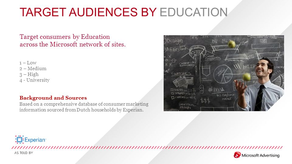TARGET AUDIENCES BY EDUCATION 1 – Low 2 – Medium 3 – High 4 - University Background and Sources Based on a comprehensive database of consumer marketin