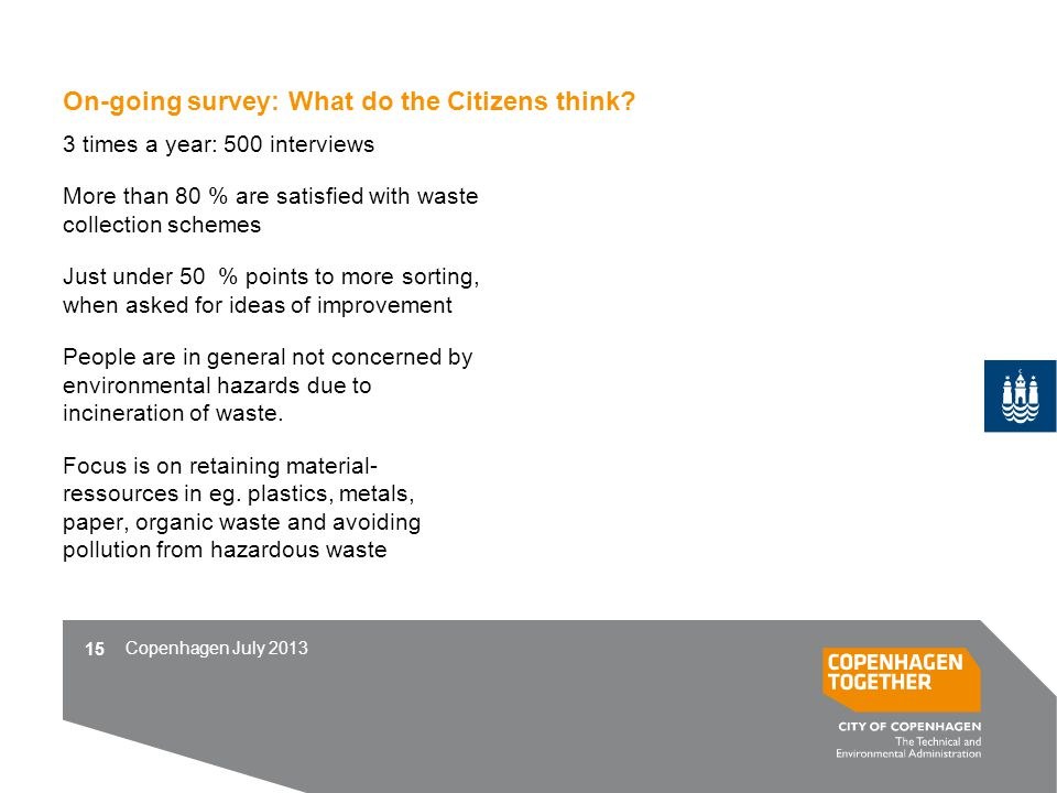 On-going survey: What do the Citizens think.