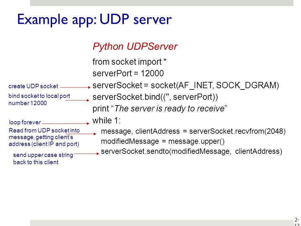 2- 13 Example app: UDP server from socket import * serverPort = 12000 serverSocket = socket(AF_INET, SOCK_DGRAM) serverSocket.bind(('', serverPort)) p