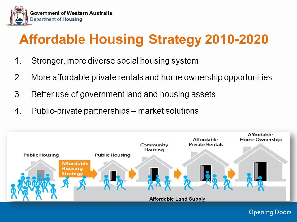 Affordable Housing Strategy 2010-2020 1.Stronger, more diverse social housing system 2.More affordable private rentals and home ownership opportunities 3.Better use of government land and housing assets 4.Public-private partnerships – market solutions Affordable Land Supply