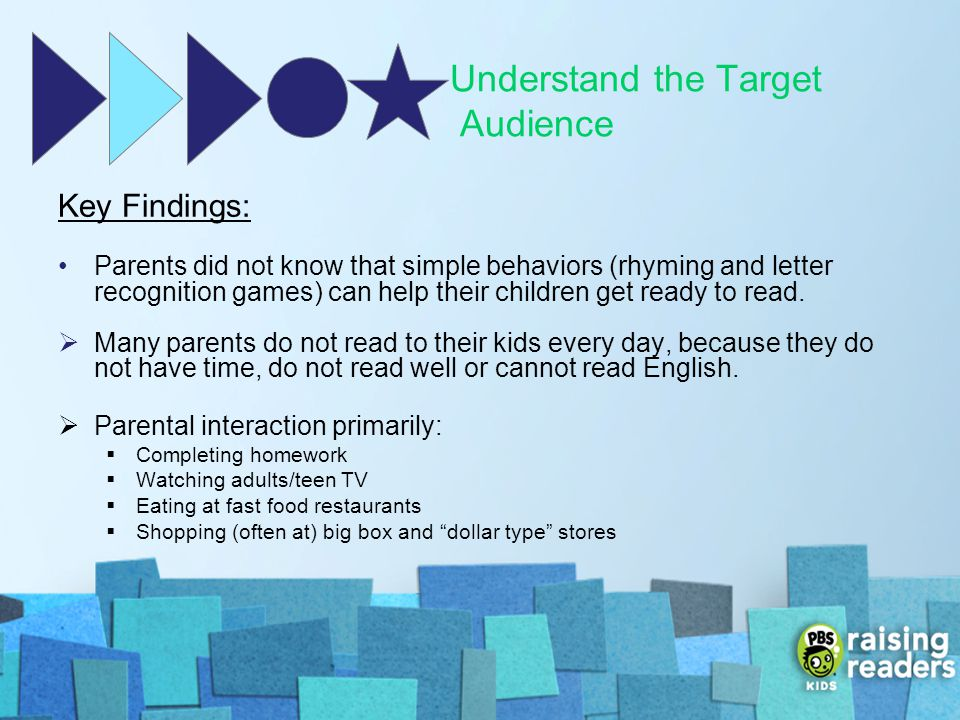 Understand the Target Audience Key Findings: Parents did not know that simple behaviors (rhyming and letter recognition games) can help their children