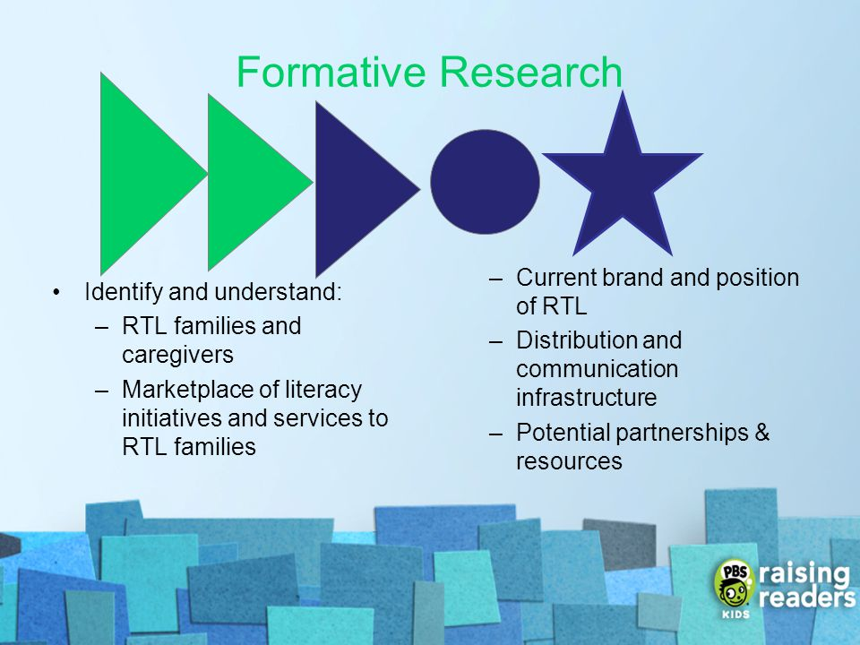 Formative Research Identify and understand: –RTL families and caregivers –Marketplace of literacy initiatives and services to RTL families –Current br