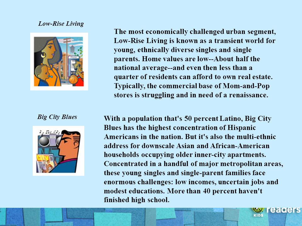 Big City Blues (San Antonio) Ethnic Diversity: With a population thats 50 percent Latino, Big City Blues has the highest concentration of Hispanic Americans in the nation Age: <45 Education: More than 40 percent havent finished high school Urbanicity: urban Median HH Income: $29,998 Young singles and single-parent families face enormous challenges: low incomes, uncertain jobs and modest educations.