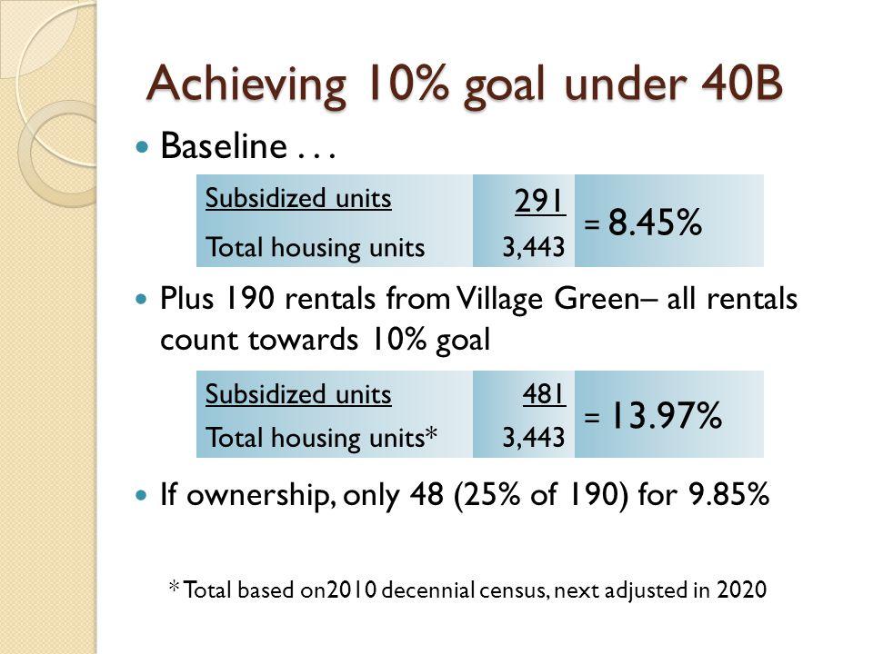 Achieving 10% goal under 40B Baseline...