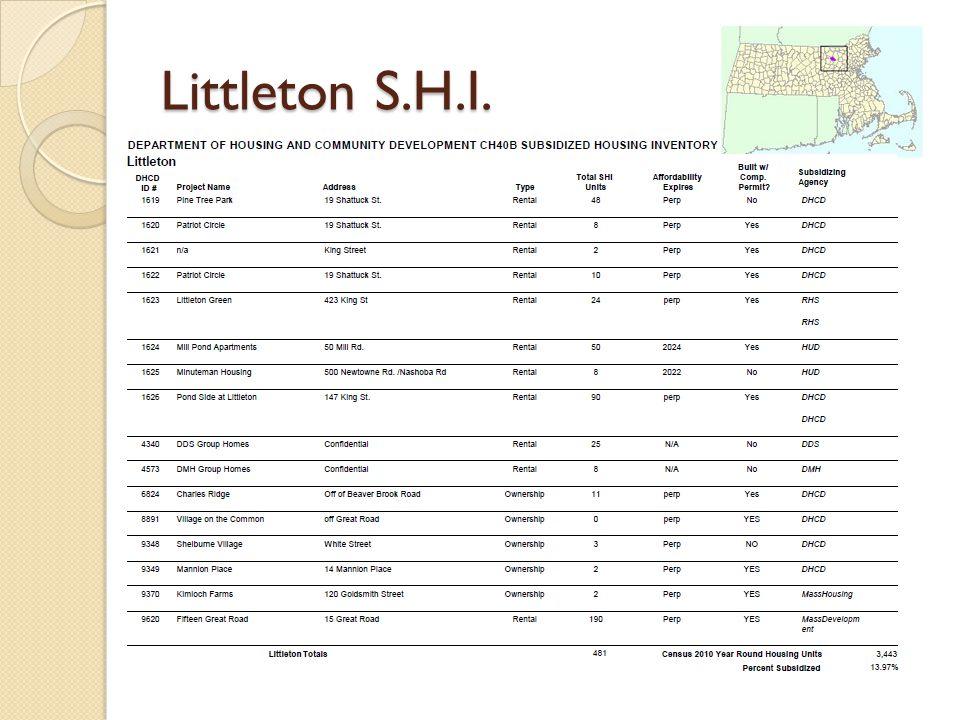 Littleton S.H.I.