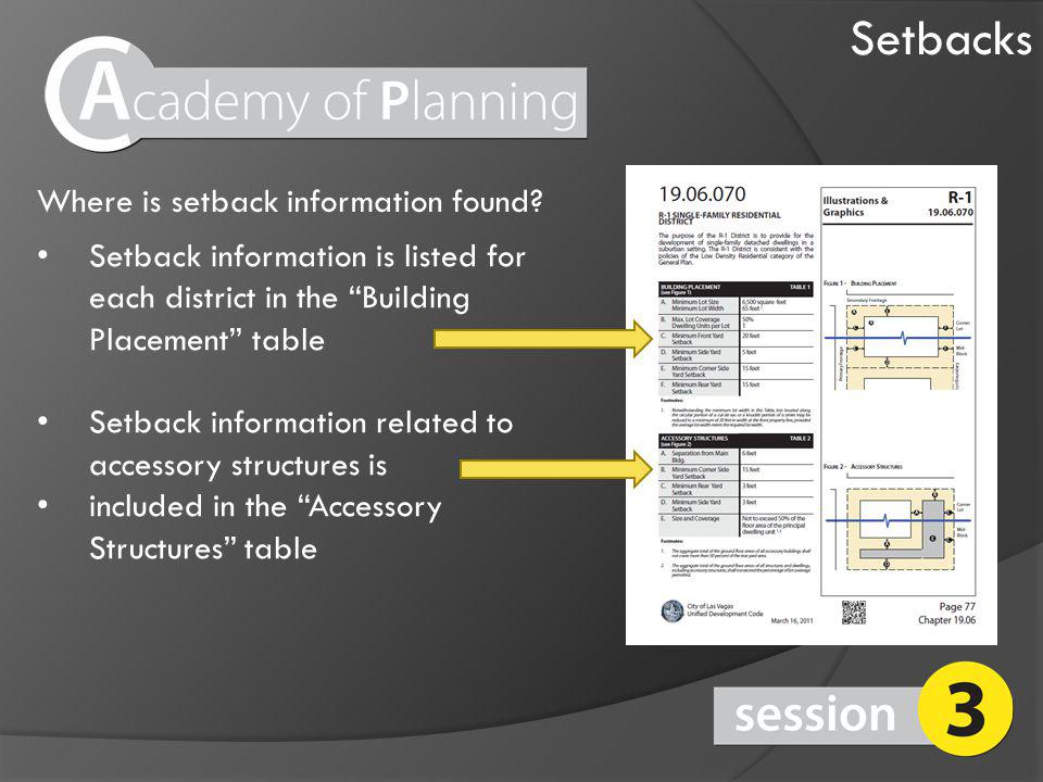 Where is setback information found.