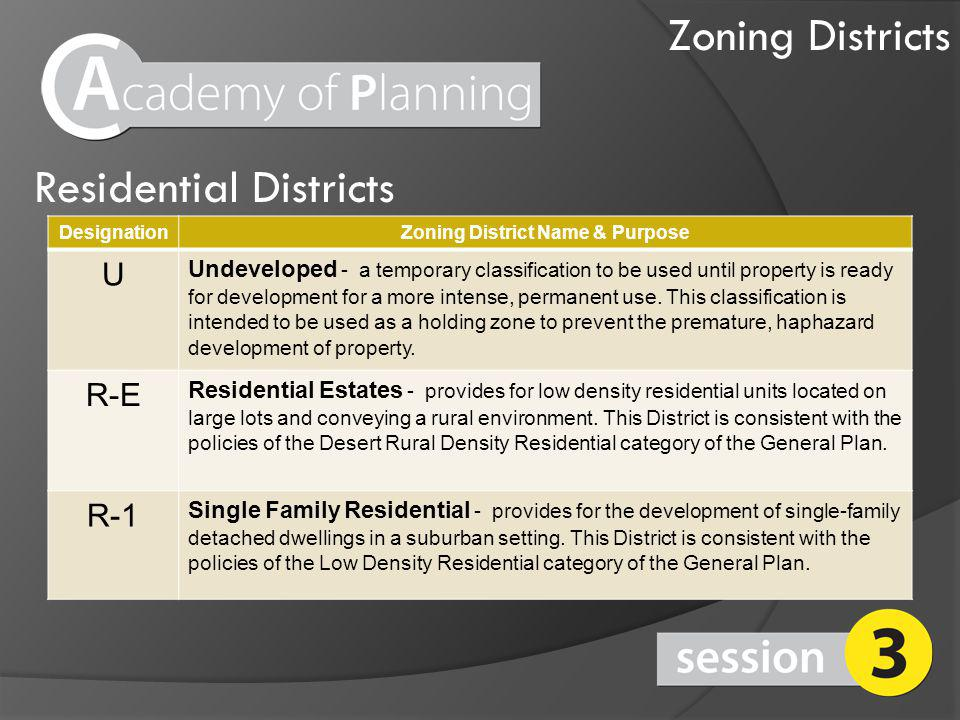 Residential Districts DesignationZoning District Name & Purpose U Undeveloped - a temporary classification to be used until property is ready for development for a more intense, permanent use.