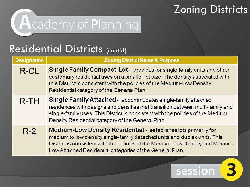 Residential Districts (contd) DesignationZoning District Name & Purpose R-CL Single Family Compact-Lot - provides for single-family units and other customary residential uses on a smaller lot size.