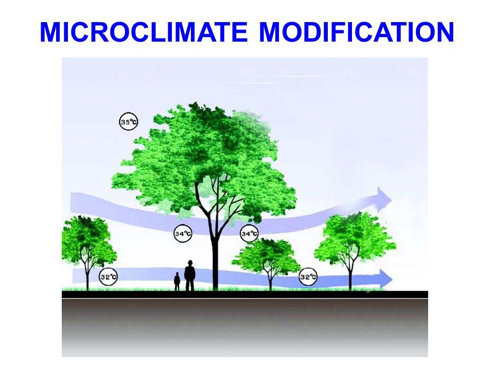 MICROCLIMATE MODIFICATION