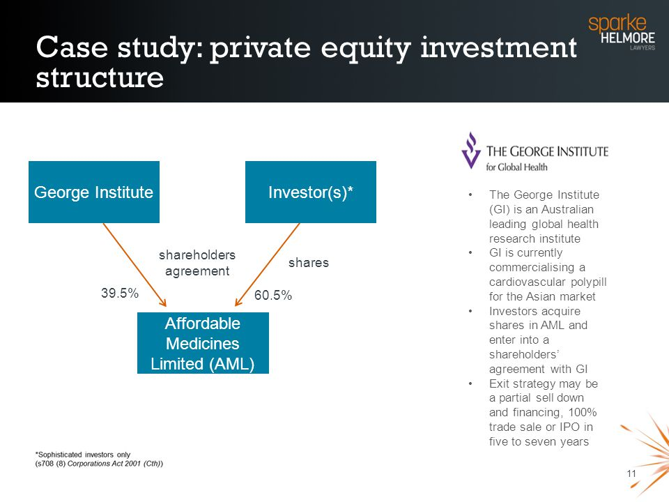 11 Case study: private equity investment structure shareholders agreement 39.5% George Institute Investor(s)* Affordable Medicines Limited (AML) share