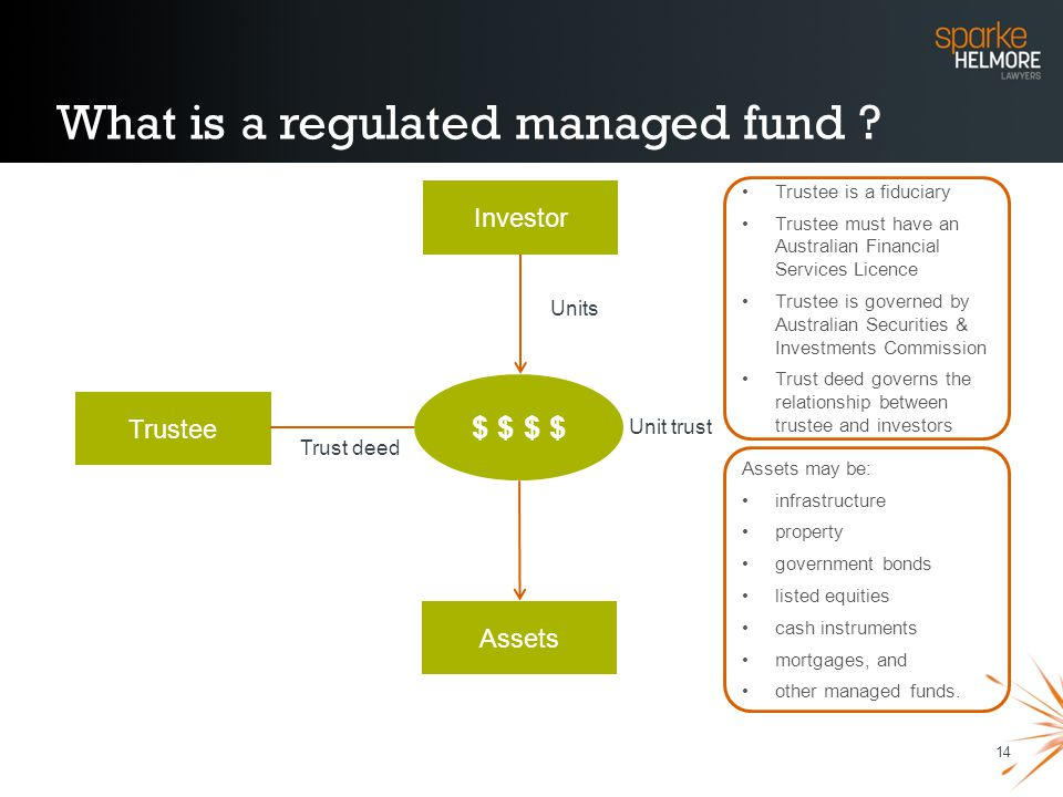 14 What is a regulated managed fund ? Trust deed Unit trust Investor Assets Trustee Units Trustee is a fiduciary Trustee must have an Australian Finan