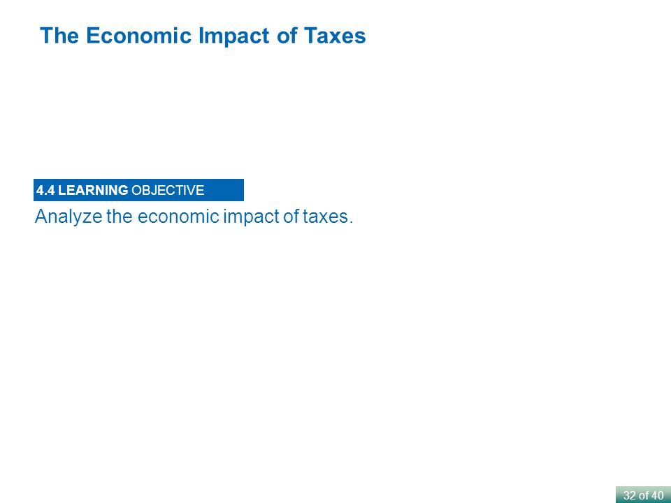 32 of 40 Analyze the economic impact of taxes. 4.4 LEARNING OBJECTIVE The Economic Impact of Taxes