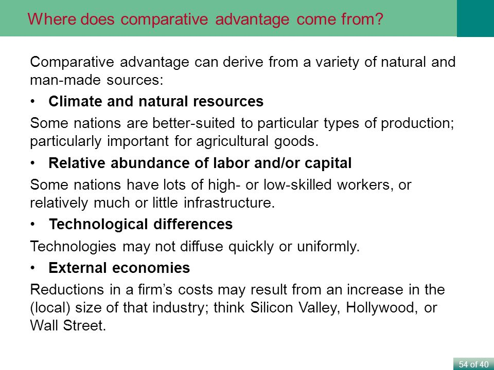 54 of 40 Where does comparative advantage come from.