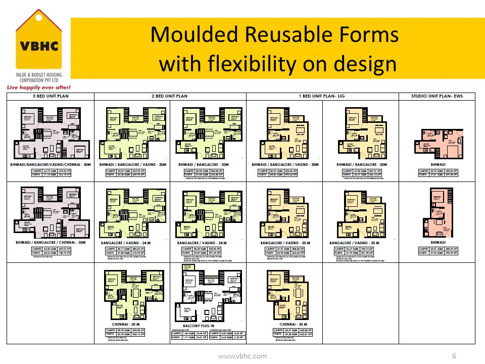 Moulded Reusable Forms with flexibility on design www.vbhc.com6