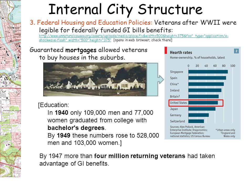 Internal City Structure 3.