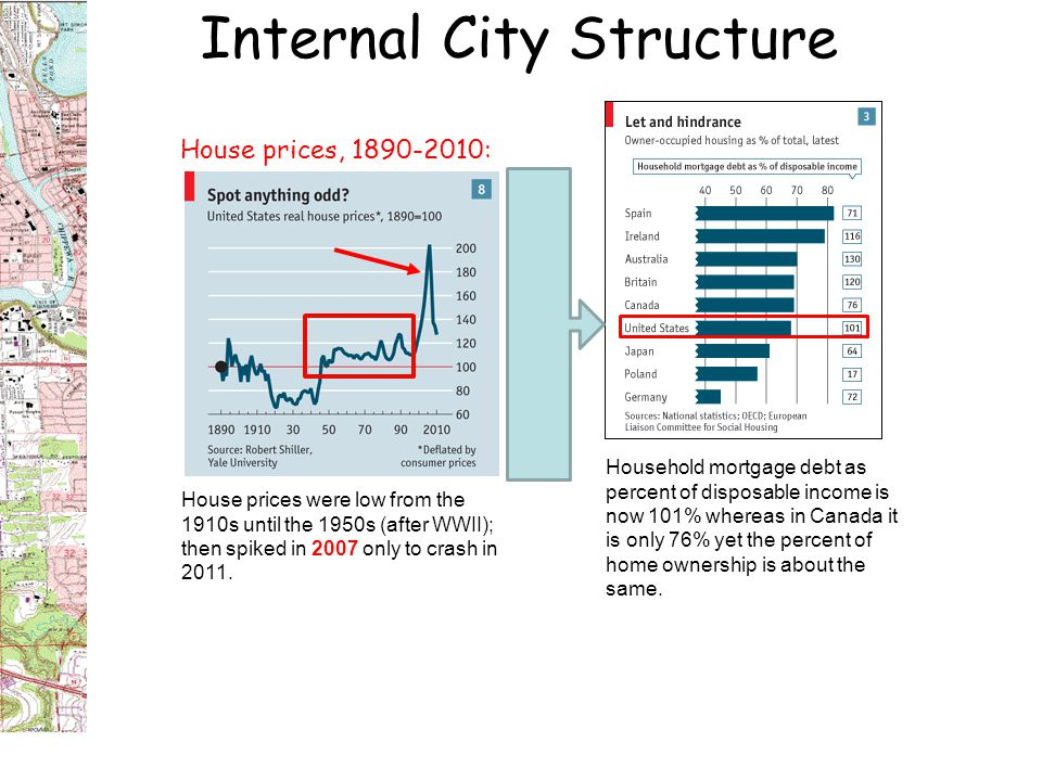 Internal City Structure House prices, 1890-2010: House prices were low from the 1910s until the 1950s (after WWII); then spiked in 2007 only to crash in 2011.