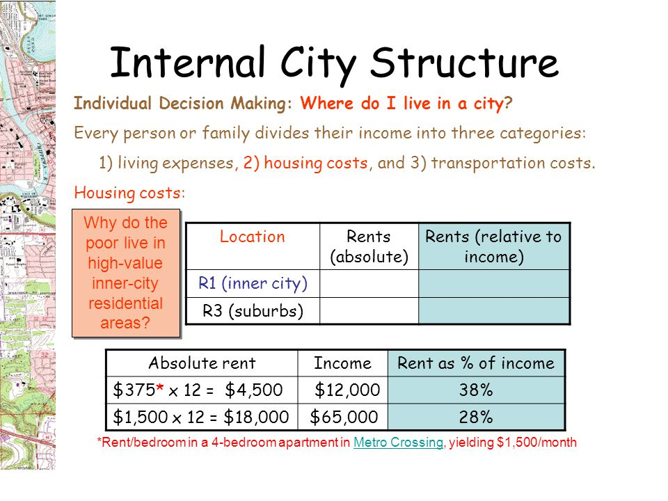 Internal City Structure Individual Decision Making: Where do I live in a city? Every person or family divides their income into three categories: 1) l