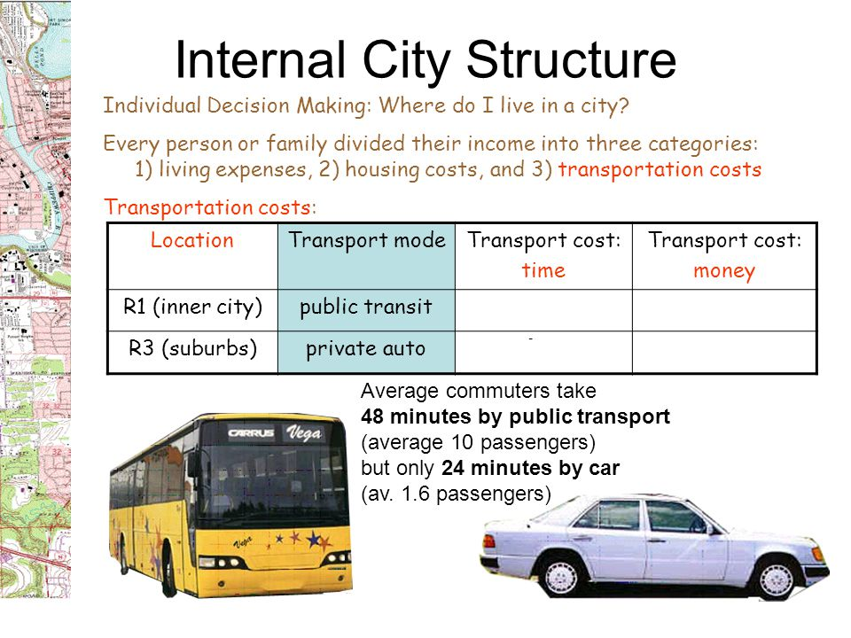 Internal City Structure LocationTransport modeTransport cost: time Transport cost: money R1 (inner city)public transitslowcheap R3 (suburbs)private autofastexpensive Individual Decision Making: Where do I live in a city.
