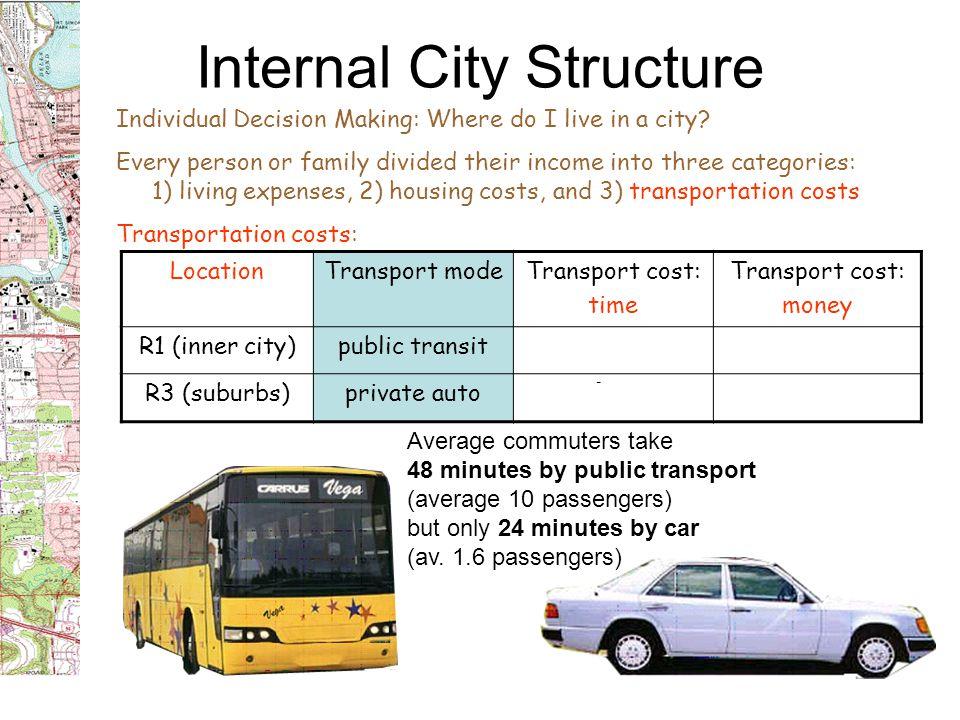 Internal City Structure LocationTransport modeTransport cost: time Transport cost: money R1 (inner city)public transitslowcheap R3 (suburbs)private au