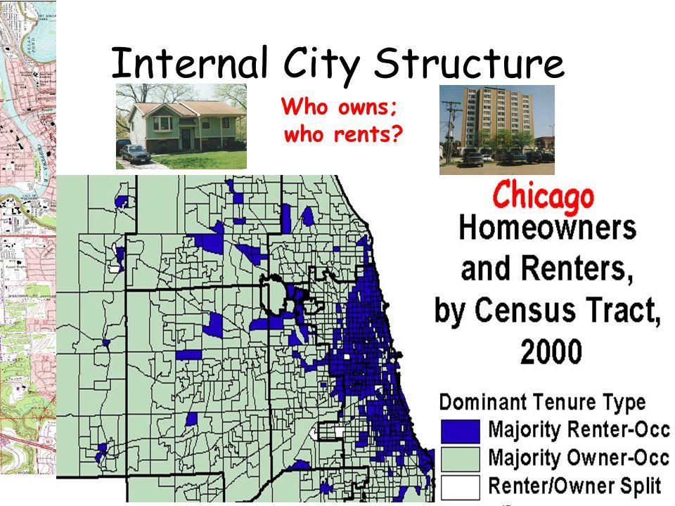 Internal City Structure GroupsTenantsHomeowners U.S.