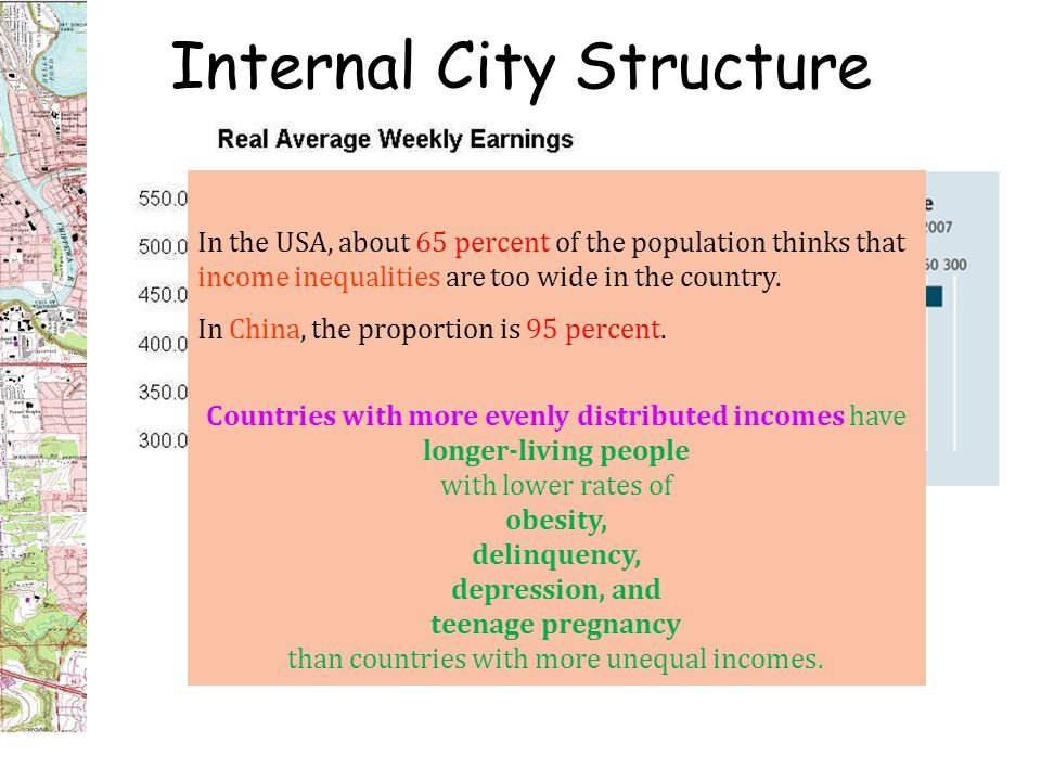 Internal City Structure In the USA, about 65 percent of the population thinks that income inequalities are too wide in the country. In China, the prop