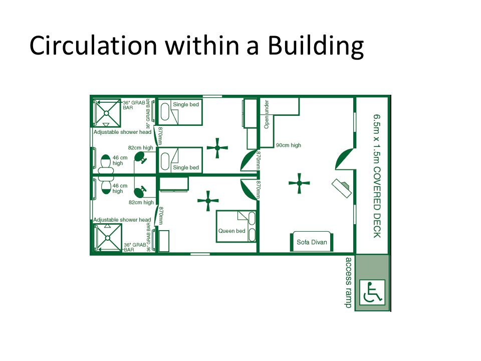 Circulation within a Building