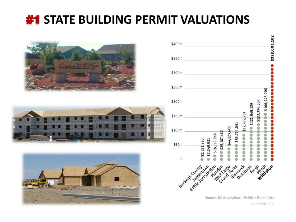 STATE BUILDING PERMIT VALUATIONS Year End 2011