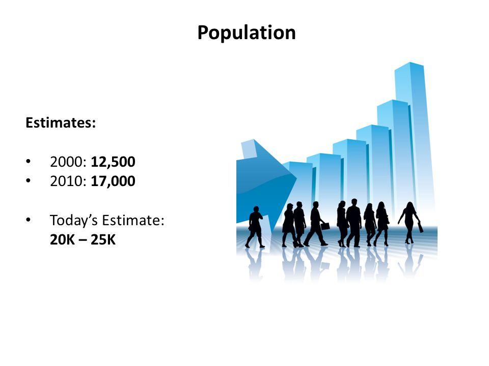 Population Estimates: 2000: 12,500 2010: 17,000 Todays Estimate: 20K – 25K