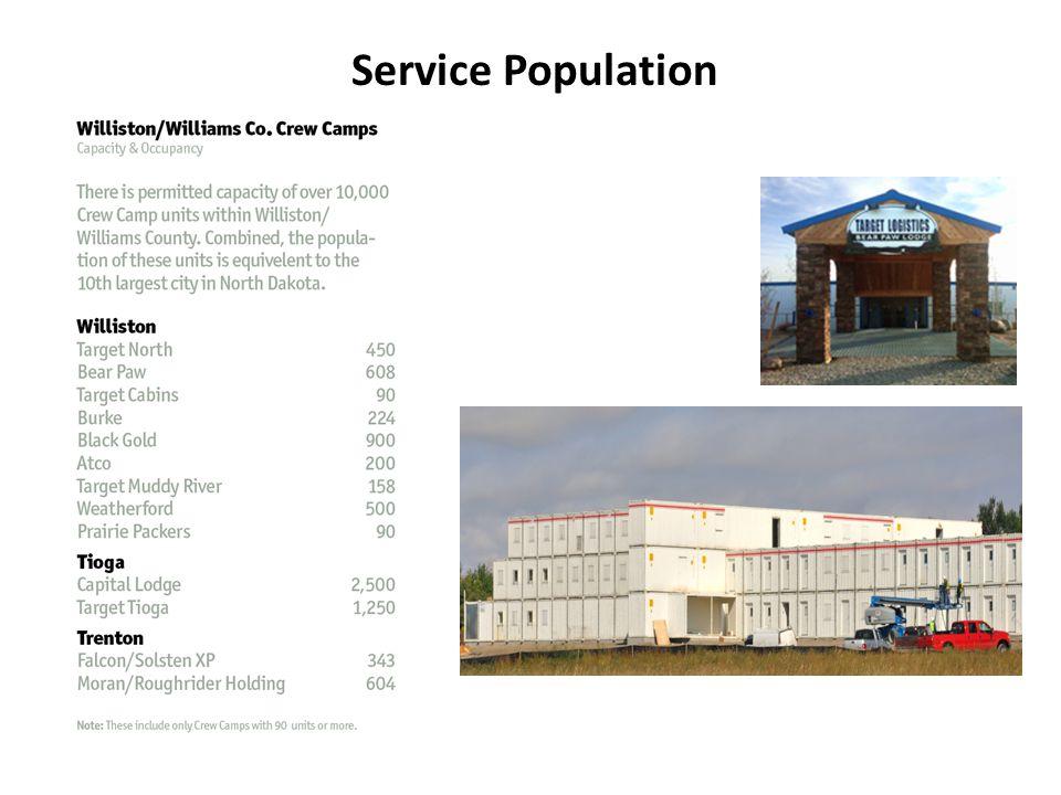 Service Population