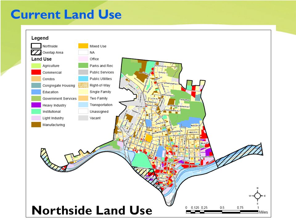 Current Land Use