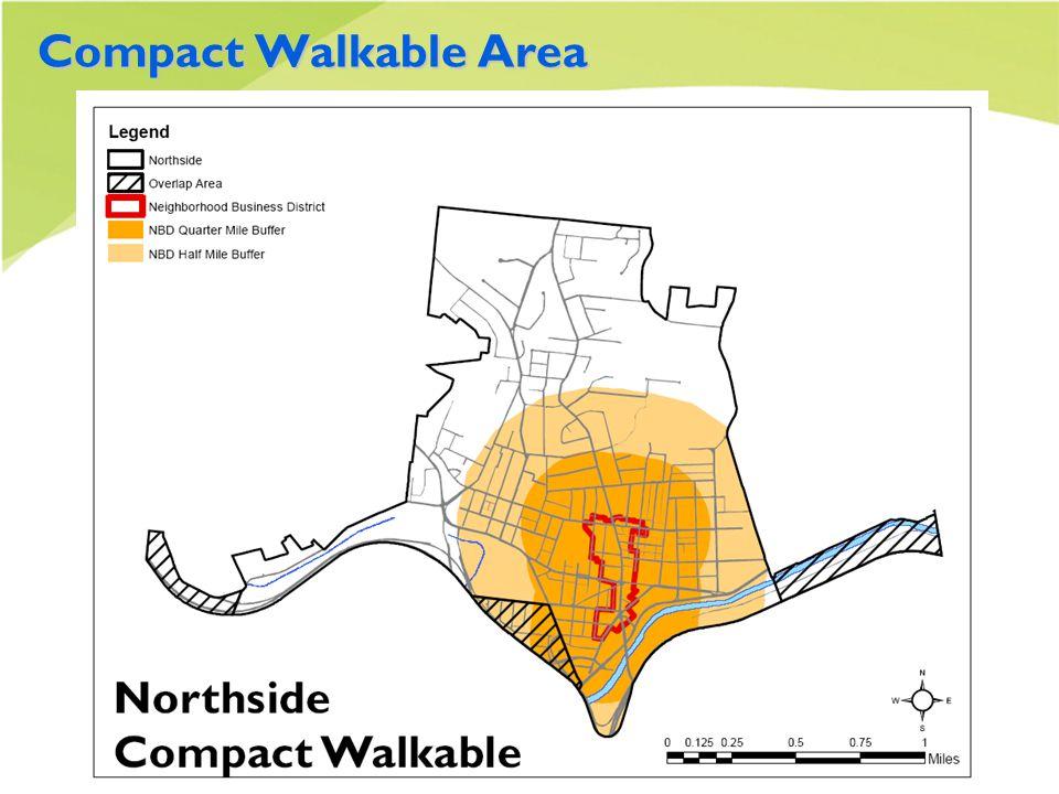 Compact Walkable Area