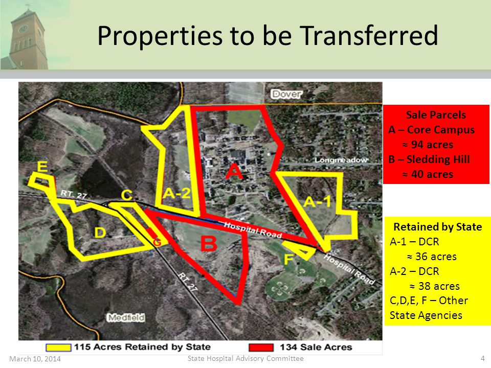 Properties to be Transferred March 10, 2014 4 Sale Parcels A – Core Campus 94 acres B – Sledding Hill 40 acres Retained by State A-1 – DCR 36 acres A-