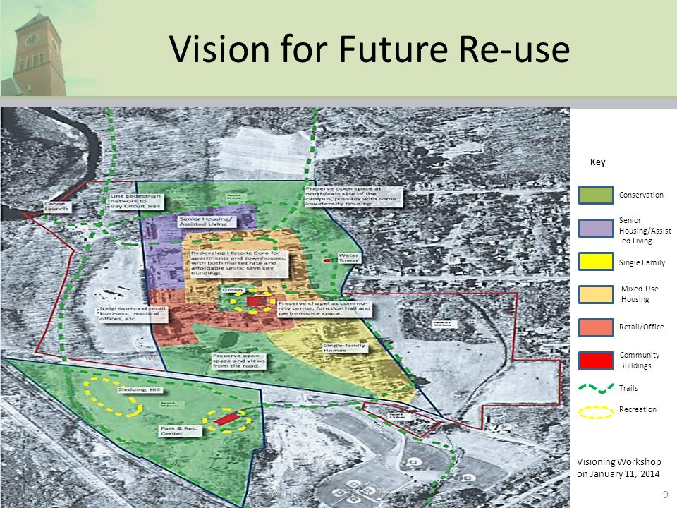 Vision for Future Re-use March 10, 2014 9 Recreation Conservation Trails Senior Housing/Assist -ed Living Single Family Mixed-Use Housing Retail/Offic