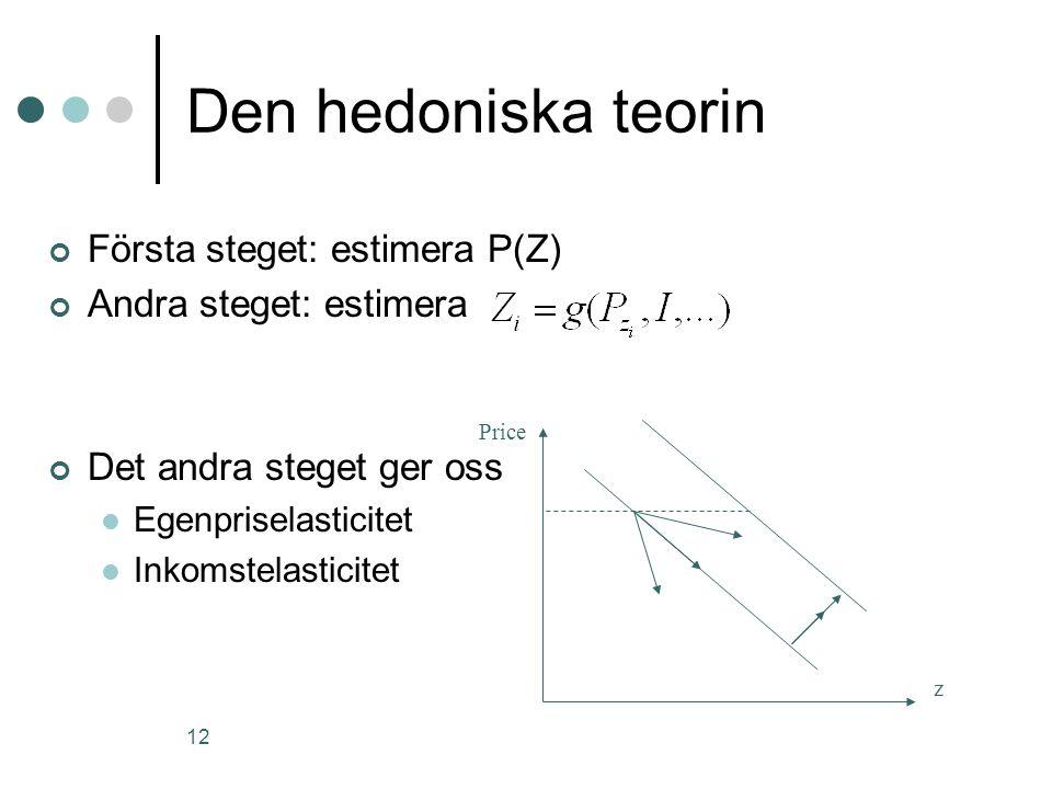 12 Den hedoniska teorin Första steget: estimera P(Z) Andra steget: estimera Det andra steget ger oss Egenpriselasticitet Inkomstelasticitet z Price