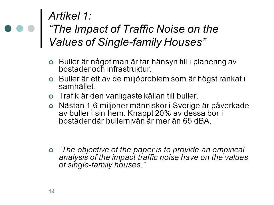 14 Artikel 1: The Impact of Traffic Noise on the Values of Single-family Houses Buller är något man är tar hänsyn till i planering av bostäder och infrastruktur.