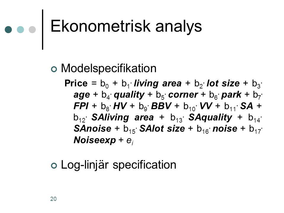 20 Ekonometrisk analys Modelspecifikation Price = b 0 + b 1. living area + b 2. lot size + b 3. age + b 4. quality + b 5. corner + b 6. park + b 7. FP