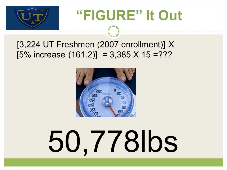FIGURE It Out [3,224 UT Freshmen (2007 enrollment)] X [5% increase (161.2)] = 3,385 X 15 =??.
