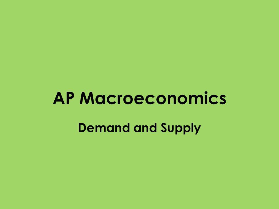 AP Macroeconomics Demand and Supply
