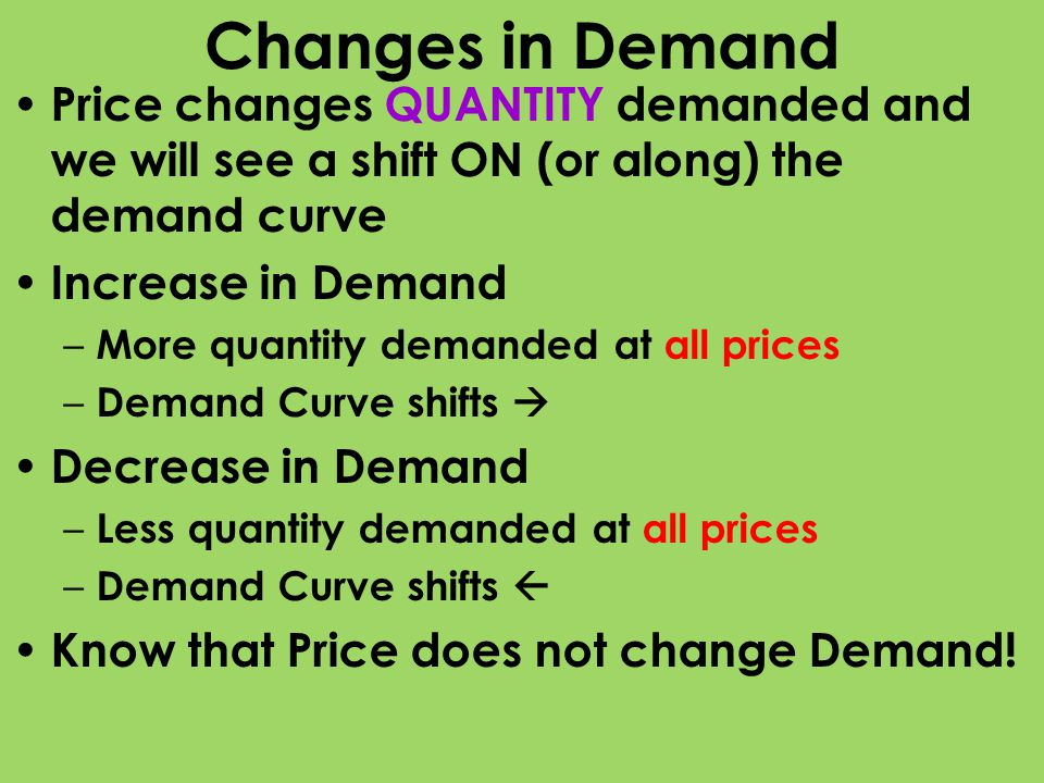 Changes in Demand Price changes QUANTITY demanded and we will see a shift ON (or along) the demand curve Increase in Demand – More quantity demanded a